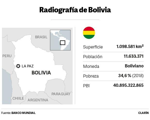 radiografia-bolivia