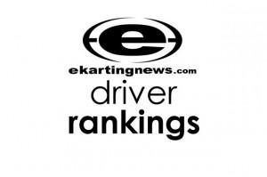 EKN Driver Rankings logo