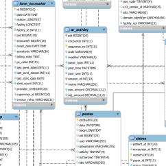 Hospital Database Design Diagram Nissan 350z Audio Wiring Uml Png