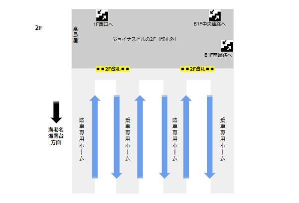横浜駅構内図相鉄線-2F
