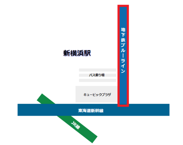 新横浜駅の構内図(地下鉄ブルーライン)