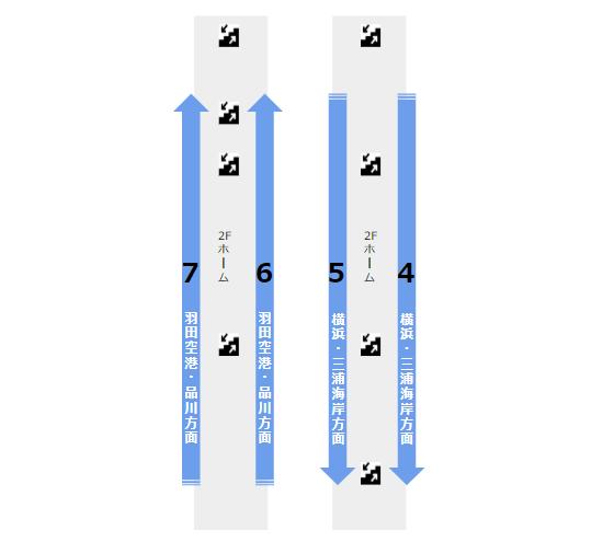 京急川崎駅の構内図(ホーム階)