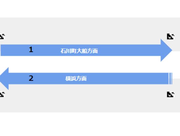 関内駅の構内図(JR線ホーム階)