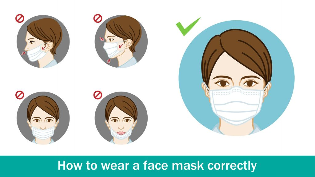 severity-of-coronavirus-infection-may-be-determined-by-face-mask-use,-study-suggests