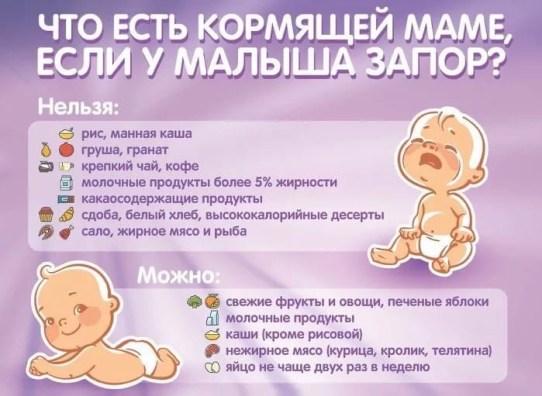 питание мамы