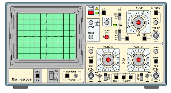 3Comment visualiser une tension  lOscilloscope   Sciences Physiques Collge Activits Cours TP