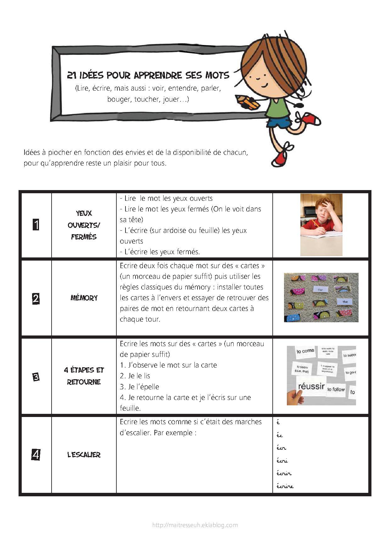 Comment Qu Est Ce Que J Apprends : comment, apprends, Aider, élèves, Apprendre, Leurs, Idées, Maitresseuh
