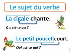 affiche sujet du verbe