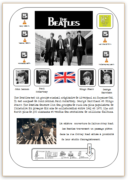 Imagine John Lennon Histoire Des Arts : imagine, lennon, histoire, Carte, Interactive, Beatles, Plans, Gandalf