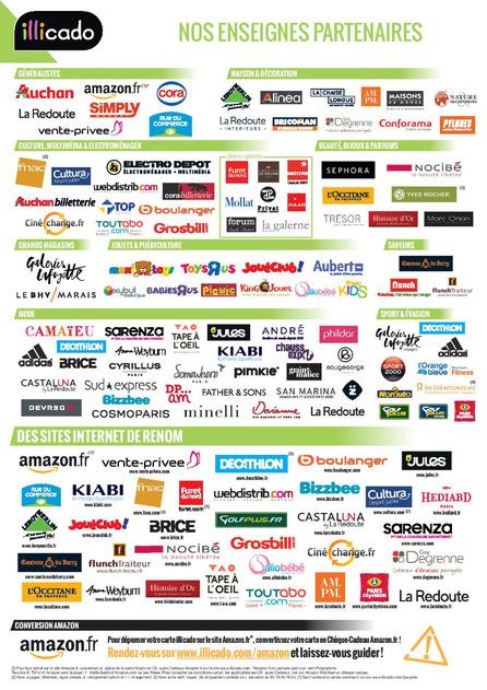 Cheque Cadeau Tir Groupé Amazon : cheque, cadeau, groupé, amazon, Emrys, Payer, Presque), Chèques, Cadeaux, Plans