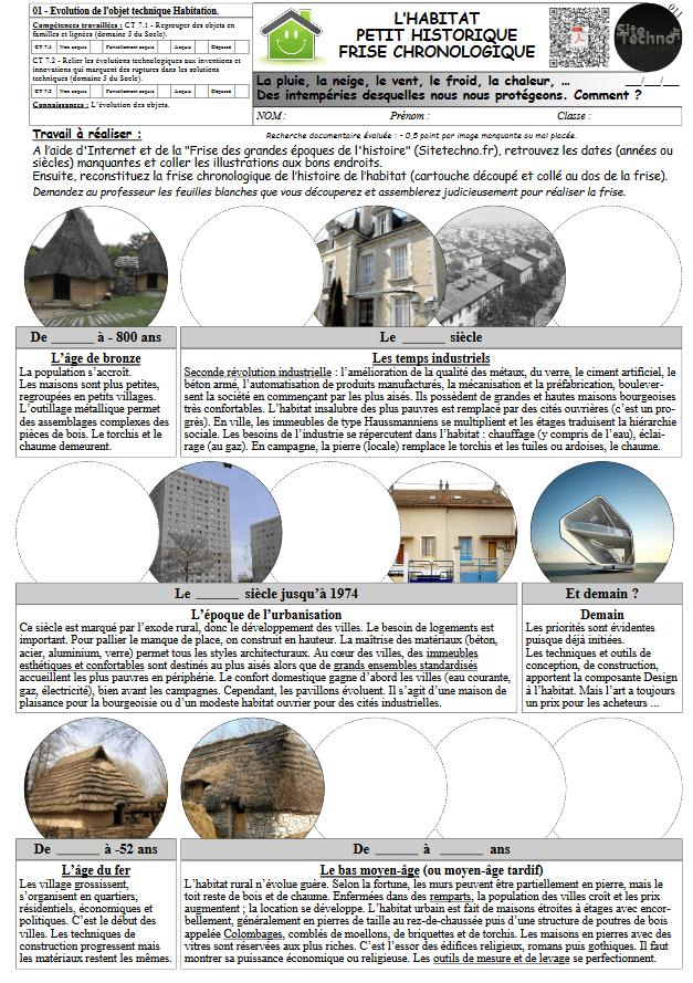 PDF  L'habitat a t-il évolué au cours des siècles
