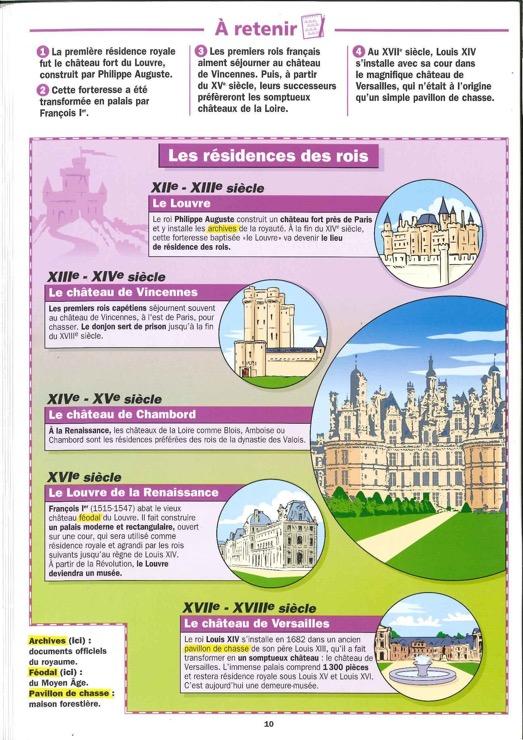 C'est Pas Sorcier La Renaissance : c'est, sorcier, renaissance, Châteaux, C'était, Classe, Dominique