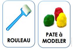 Imagier PS: le matériel de notre classe