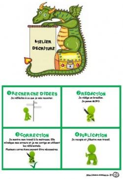 Idées Pour Atelier D écriture : idées, atelier, écriture, Atelier, D'écriture