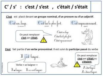 Lecons D Orthographe Cm1 Loustics