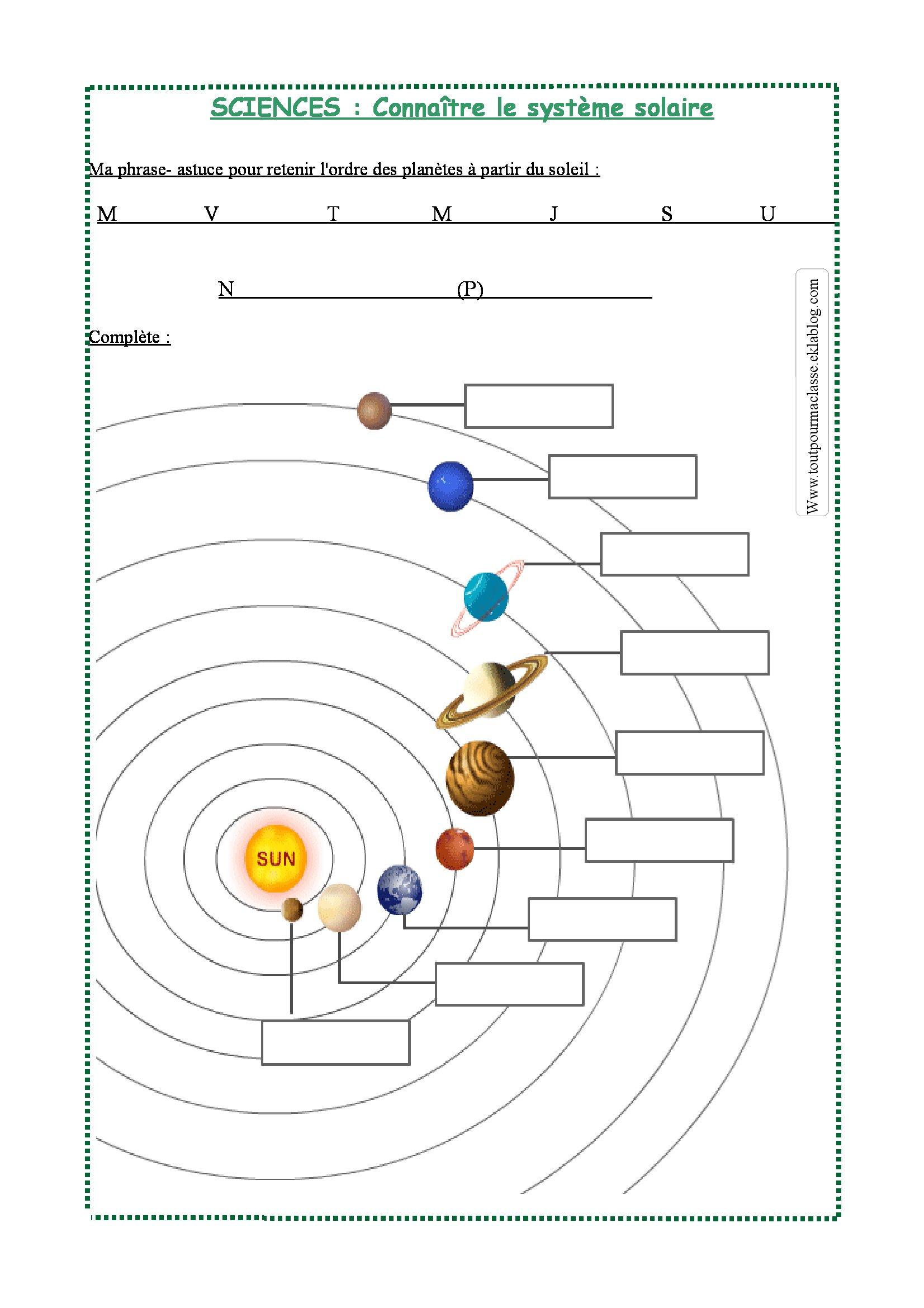 Le Système Solaire Cycle 3 : système, solaire, cycle, Système, Solaire, Classe