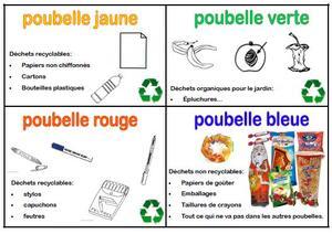 Trier les déchets dans la classe