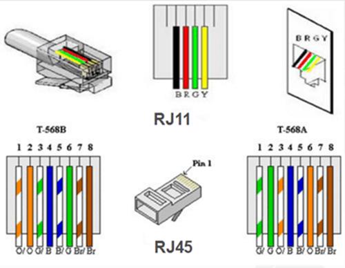 Rj11 To Rj45 Wiring Diagram Rj11 DIY Wiring Diagrams