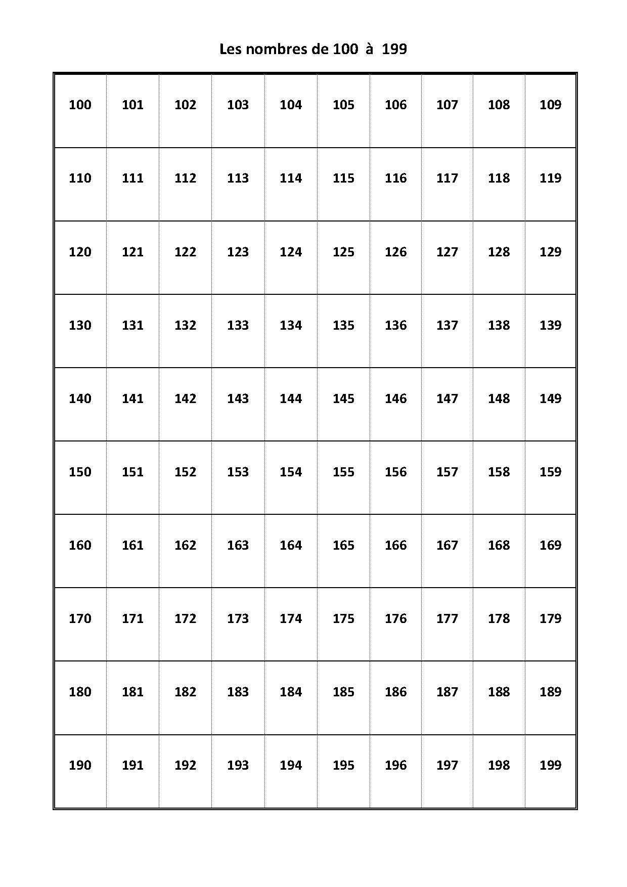 0 a 10 honeywell thermostat wiring diagram exercices les nombres de à cp ce1 affichage