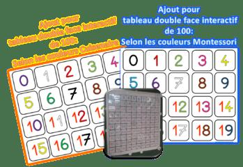 Tableau d'affichage de 100-interactif versions Cuisenaire et Montessori
