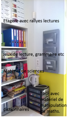 Ma classe en quelques photos!