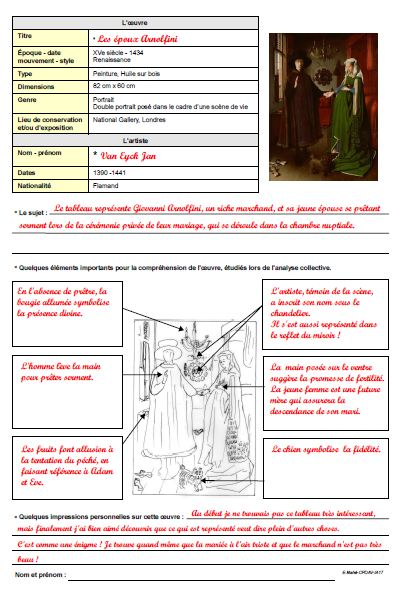 Analyse Oeuvre D'art Cycle 3 : analyse, oeuvre, d'art, cycle, Fiches, Histoire, Plans, Gandalf