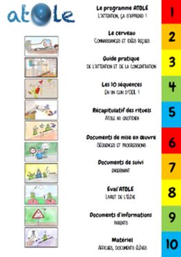 Les Petites Bulles De L'attention Pdf : petites, bulles, l'attention, Programme, ATOLE, Maitresse, Aurel