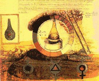 L'Alchimie - Réflexion