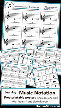 Learning Music Notation Printable Posters