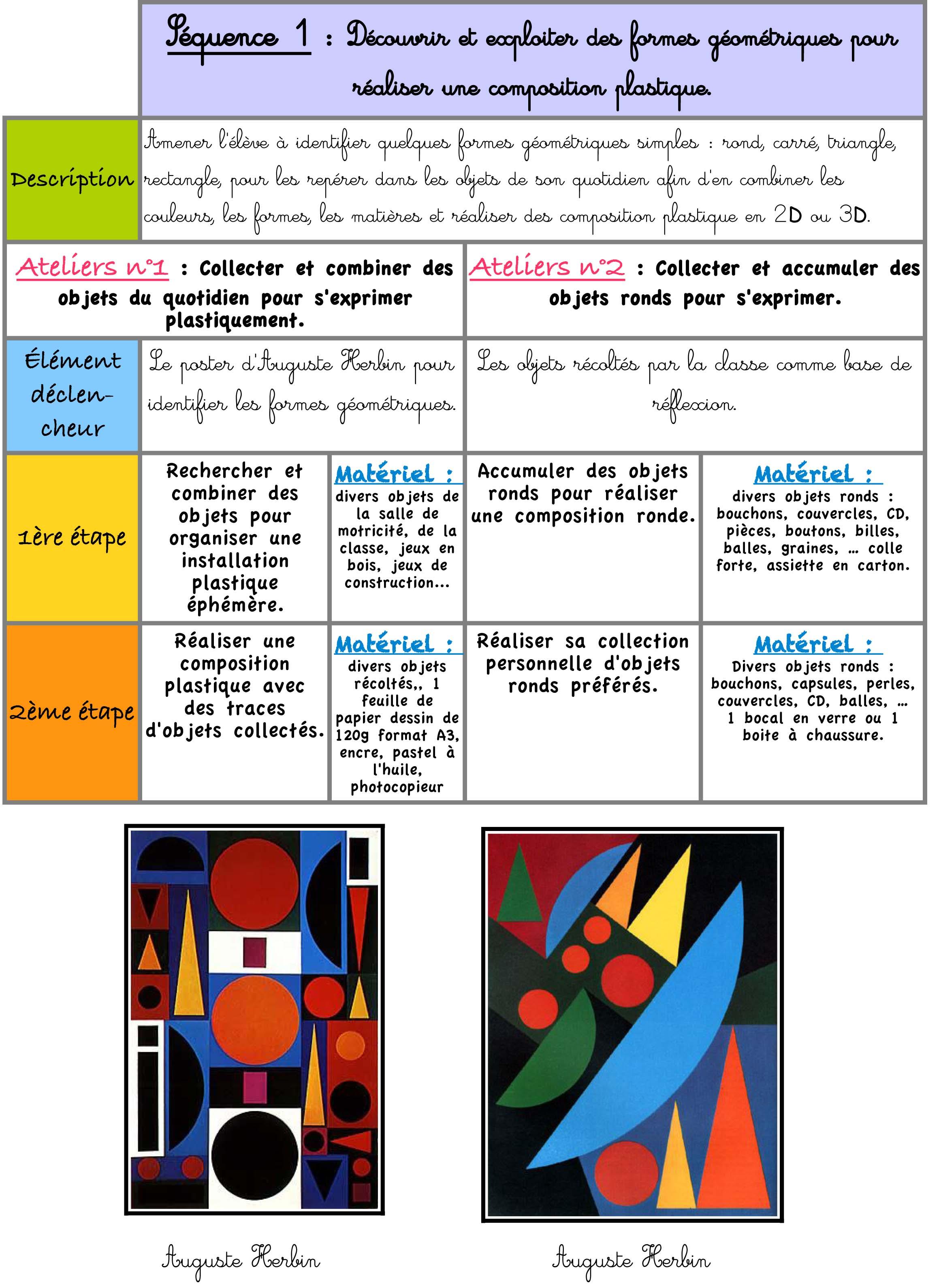 Programmation Arts Visuels Cycle 1 : programmation, visuels, cycle, Nouveaux, Programmes, ENSEIGNEMENTS, ARTISTIQUES, Classe, Luccia