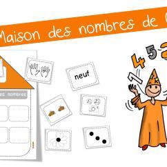 0 A 10 Three Phase To Single Wiring Diagram Jeux De Maths Bout Gomme La Maison Des Nombres