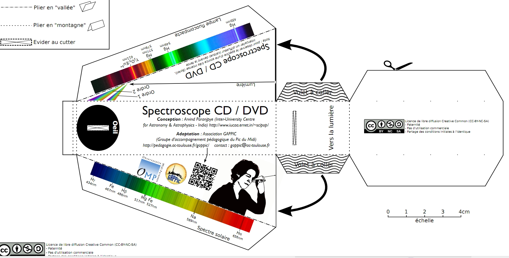 hight resolution of 1 bis construire un spectroscope cd dvd