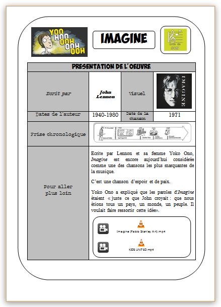 Imagine John Lennon Histoire Des Arts : imagine, lennon, histoire, Carte, Imagine, Plans, Gandalf