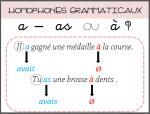Affichage - Homophones grammaticaux.as-a-à