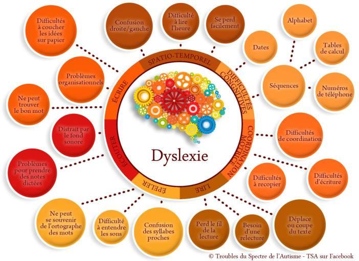 DYS : une collection dédiée aux lecteurs dyslexiques