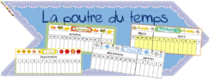 Calendrier linéaire-Poutre du temps d'inspiration Montessori