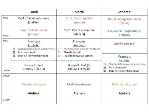 Fonctionnement de classe : à la manière Montessori (2)