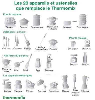 Mon nouvel allié en cuisine: Le Thermomix