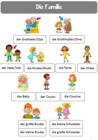 Décrire Une Image En Allemand : décrire, image, allemand, Allemand, Petit, Cartable, Sanleane