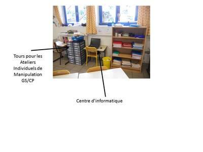 Ateliers Individuels de Manipulation et Centres d'autonomie : alors, en vrai ?