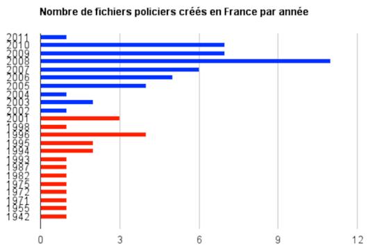 L'héritage : Le vrai bilan complet de Nicolas Sarkozy