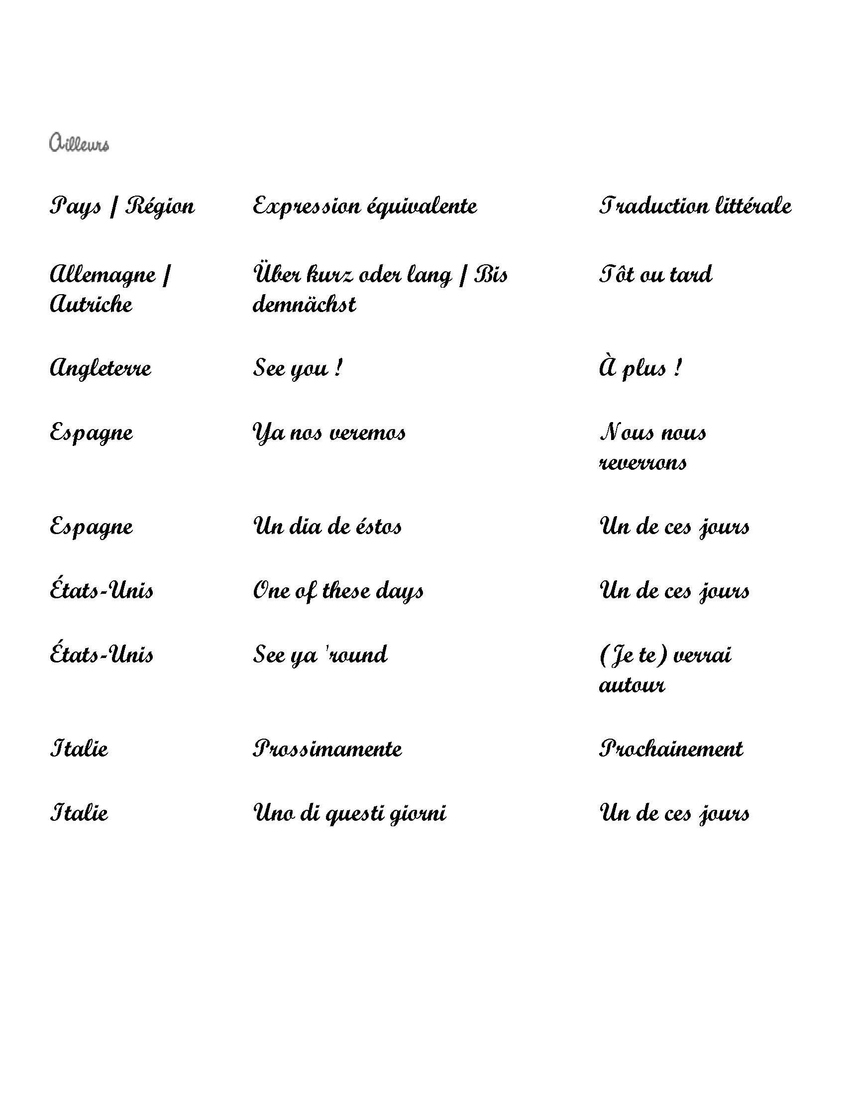un de ces quatre - dictionnaire des expressions françaises