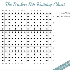 Rib Numbers Diagram Venn Logic Problems Worksheets Broken Stitch Eknitting Stitches
