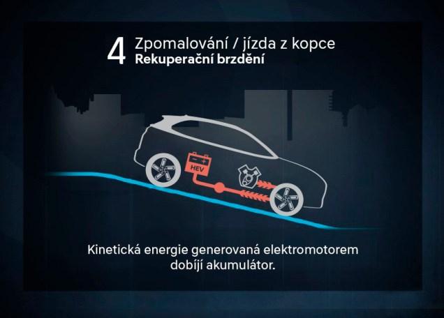 2019-Hyundai-KONA-Hybrid- (5)