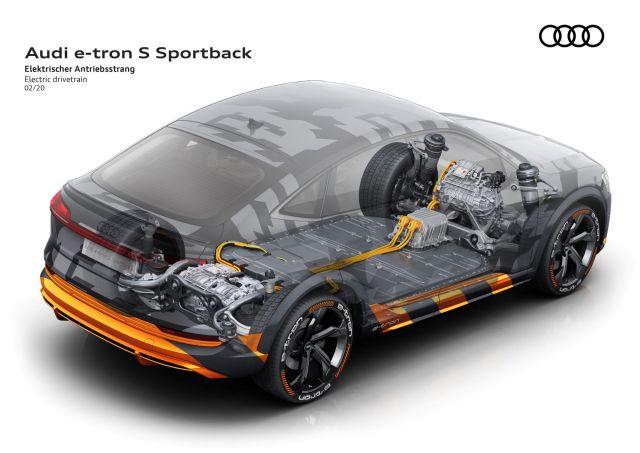 audi-e-tron-s-sportovni-elektromobil