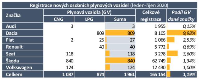 tz-za-10-mesicu-pribylo-pres-3-tisice-novych-osobnich-elektrickych-vozidel-03
