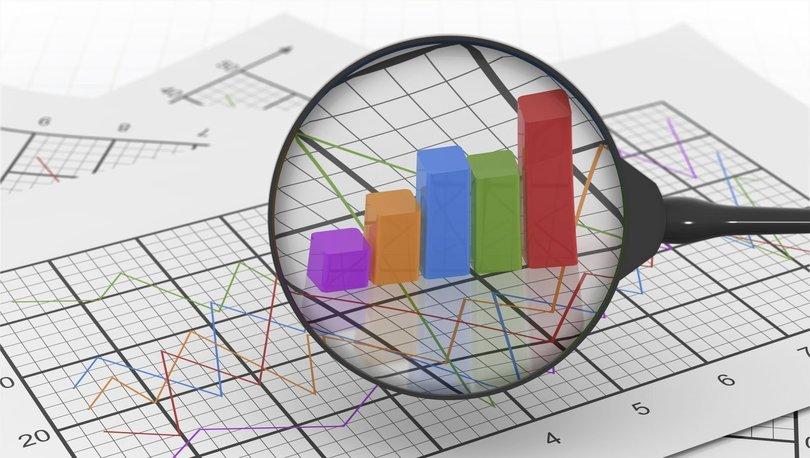 ekonomi verileri