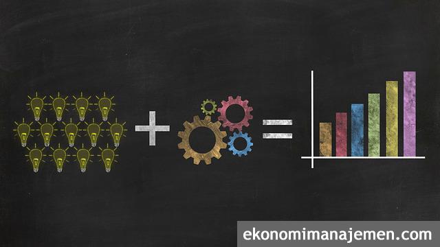 Manajemen Pemasaran Pengertian Konsep Strategi Fungsi Dan Tujuan