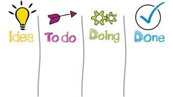 10 Fungsi Utama Manajemen Sumber Daya Manusia