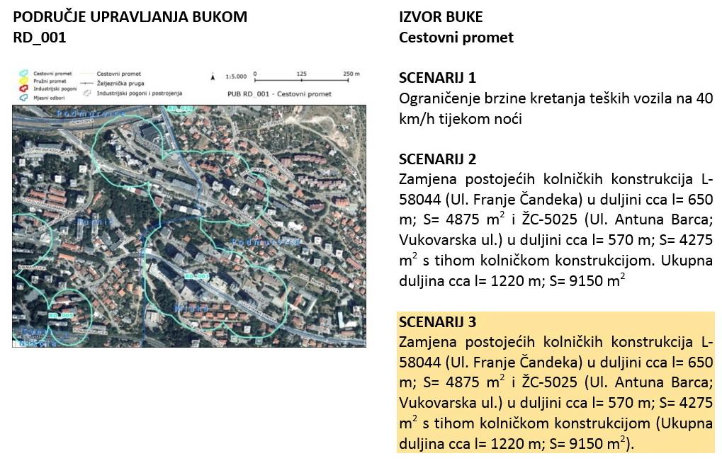 Industrijski pogoni i postrojenja_MO Pećine_MO Krimeja_MO Bulevard